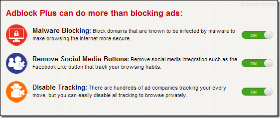 AdBlock Plus, malware protection, social buttons and tracking